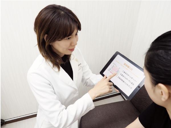 西宮の美容鍼専門鍼灸院ハリエッセンスの美容鍼の説明